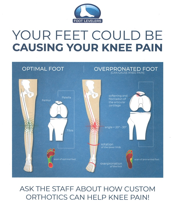 Knee-and-Feet-Pain-in-Carbondale-IL